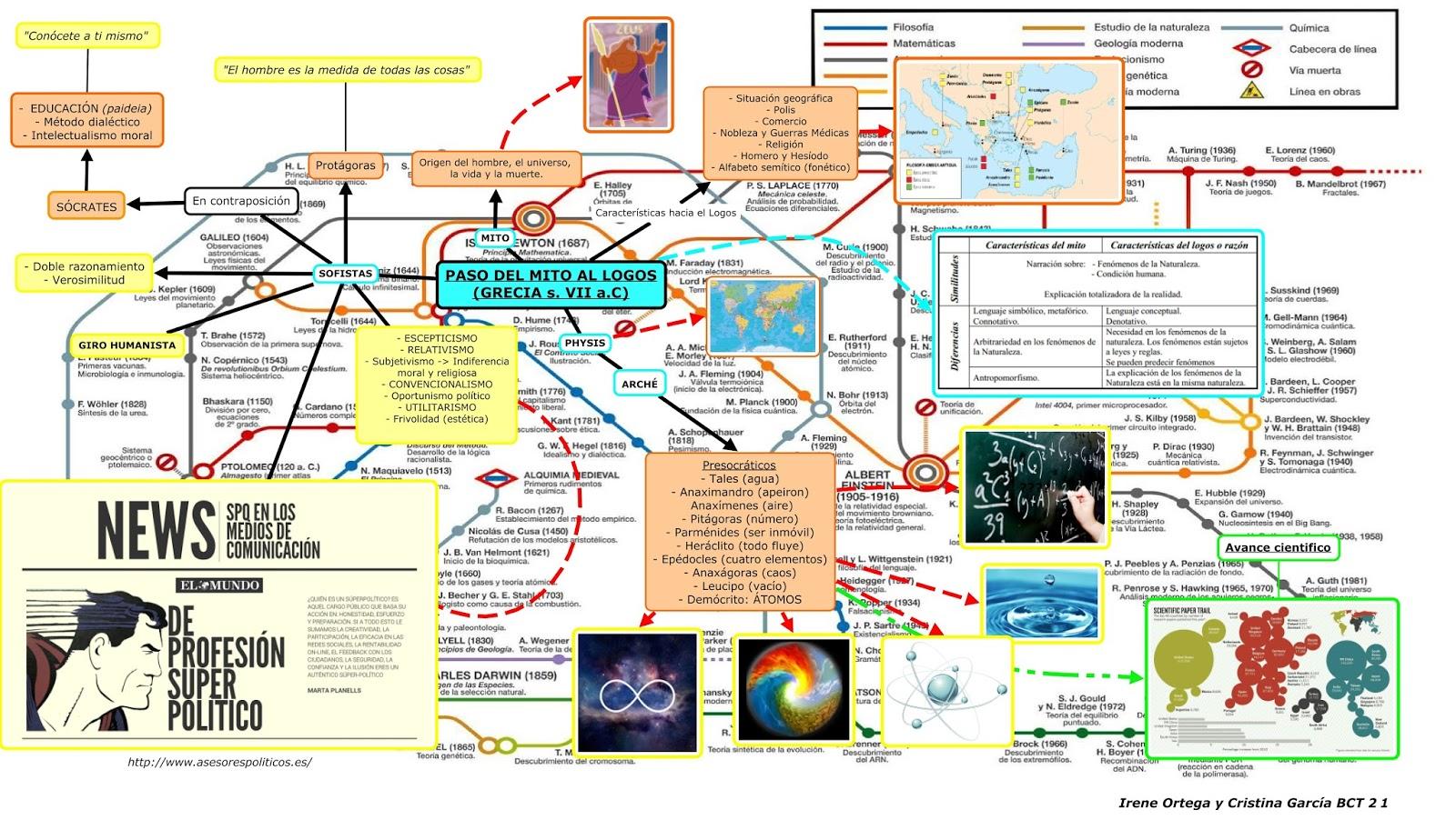 MITO-LOGOS Filosofía imagen2 (1)